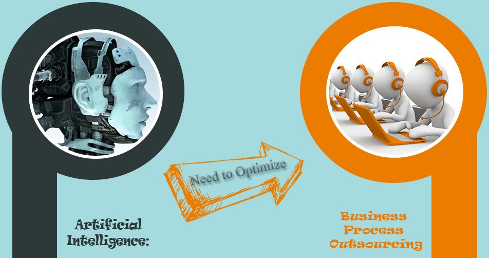 Optimize BPO Services