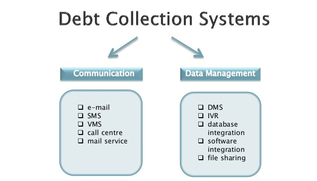 Outsourcing Debt Recovery