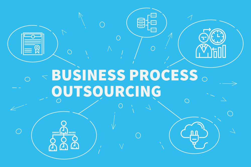 bpo-outsourcing-process