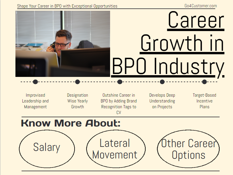 Career_in_BPO_Industry