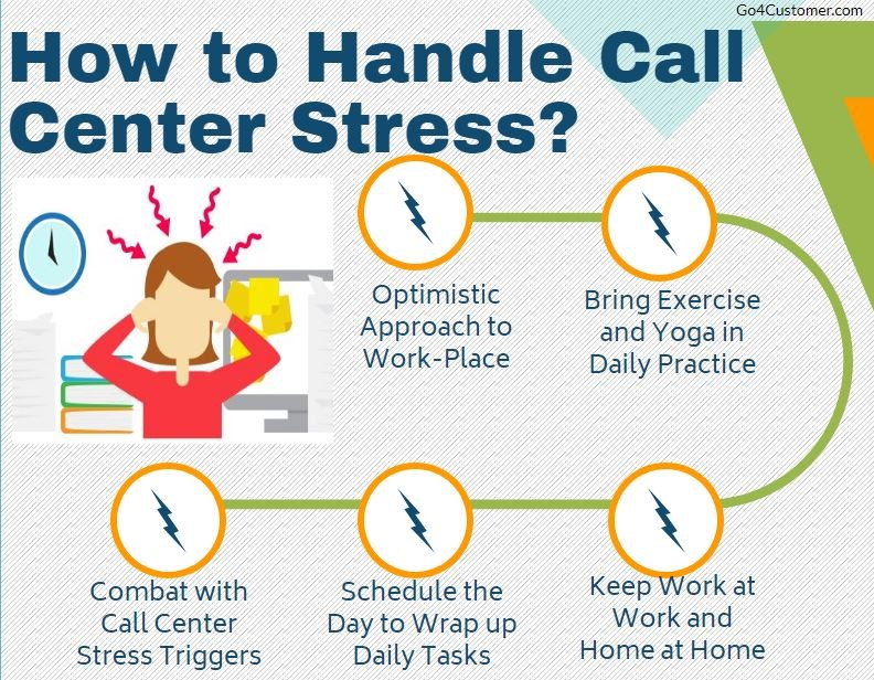 tackle_stress_call_center_jobs