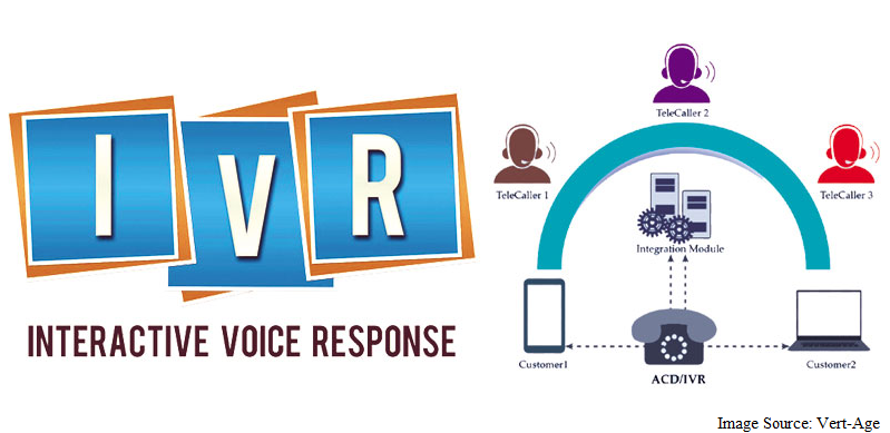 IVR-Call-Center-Services